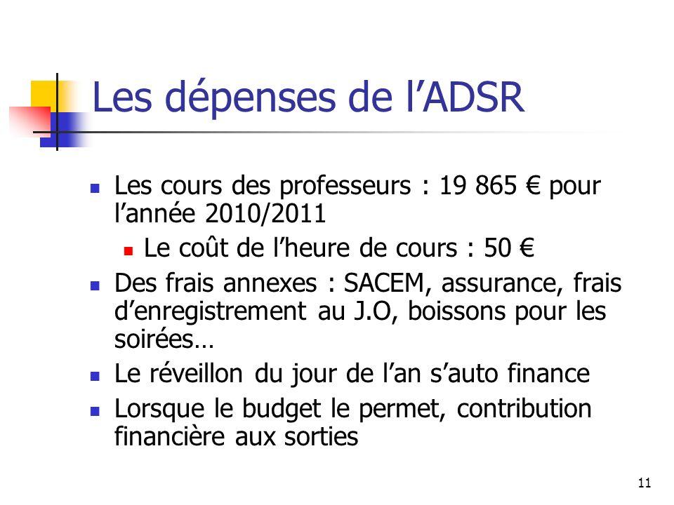 Les dépenses de lADSR Les cours des professeurs : 19 865 pour lannée 2010/2011 Le coût de lheure de cours : 50 Des frais annexes : SACEM, assurance, f