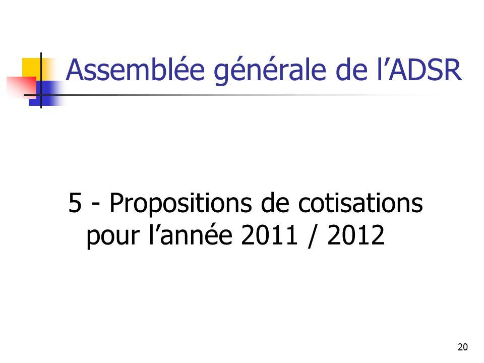 Assemblée générale de lADSR 5 - Propositions de cotisations pour lannée 2011 / 2012 20