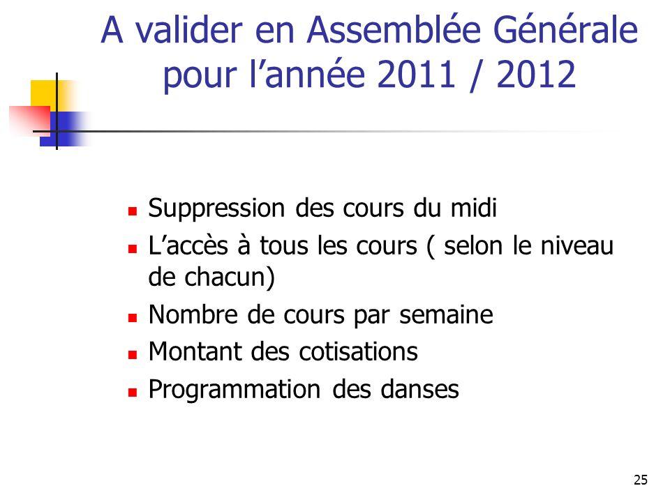 A valider en Assemblée Générale pour lannée 2011 / 2012 Suppression des cours du midi Laccès à tous les cours ( selon le niveau de chacun) Nombre de c