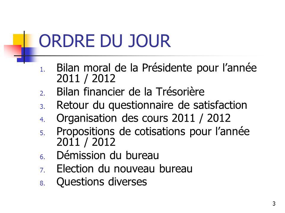 ORDRE DU JOUR 1. Bilan moral de la Présidente pour lannée 2011 / 2012 2. Bilan financier de la Trésorière 3. Retour du questionnaire de satisfaction 4