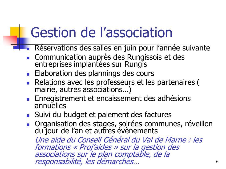 Gestion de lassociation Réservations des salles en juin pour lannée suivante Communication auprès des Rungissois et des entreprises implantées sur Run