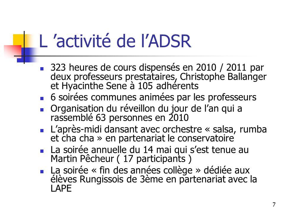 L activité de lADSR 323 heures de cours dispensés en 2010 / 2011 par deux professeurs prestataires, Christophe Ballanger et Hyacinthe Sene à 105 adhér