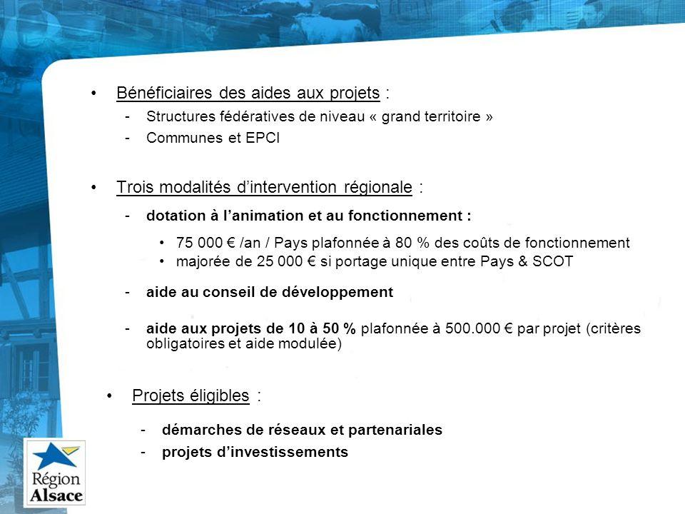 Trois modalités dintervention régionale : -dotation à lanimation et au fonctionnement : 75 000 /an / Pays plafonnée à 80 % des coûts de fonctionnement