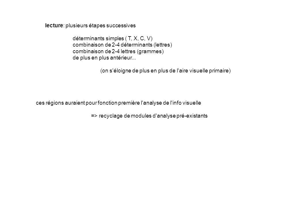 lecture: plusieurs étapes successives déterminants simples ( T, X, C, V) combinaison de 2-4 déterminants (lettres) combinaison de 2-4 lettres (grammes