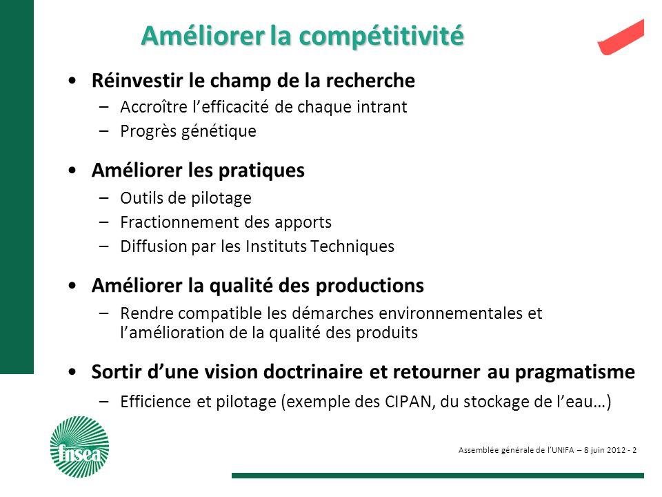 Assemblée générale de lUNIFA – 8 juin 2012 - 2 Améliorer la compétitivité Réinvestir le champ de la recherche –Accroître lefficacité de chaque intrant