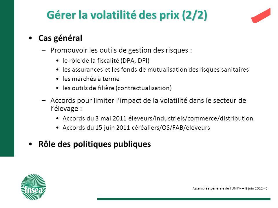 Assemblée générale de lUNIFA – 8 juin 2012 - 6 Gérer la volatilité des prix (2/2) Cas général –Promouvoir les outils de gestion des risques : le rôle