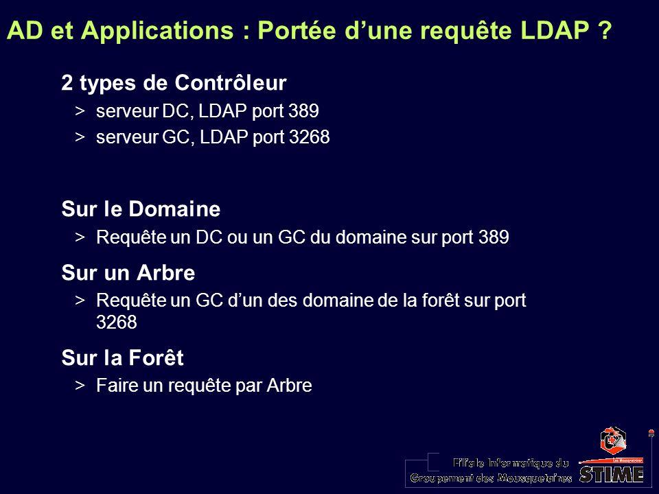 2 types de Contrôleur >serveur DC, LDAP port 389 >serveur GC, LDAP port 3268 Sur le Domaine >Requête un DC ou un GC du domaine sur port 389 Sur un Arb
