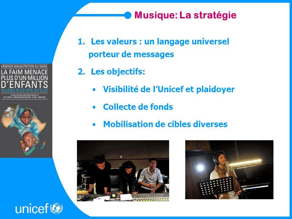Musique: La stratégie 1. Les valeurs : un langage universel porteur de messages 2.