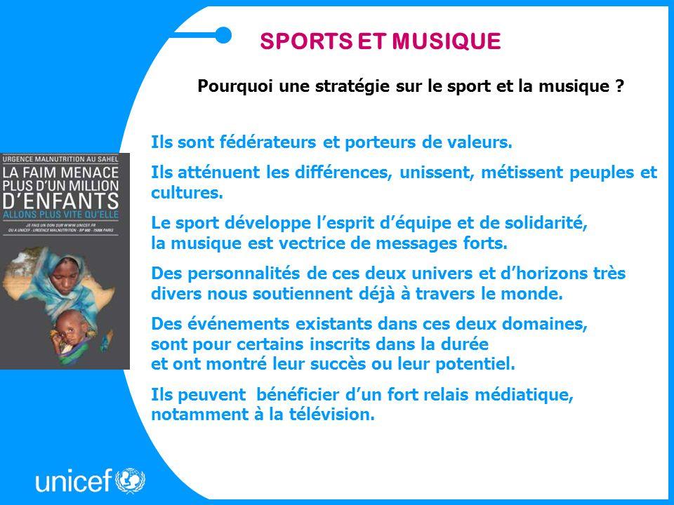 Pourquoi une stratégie sur le sport et la musique .