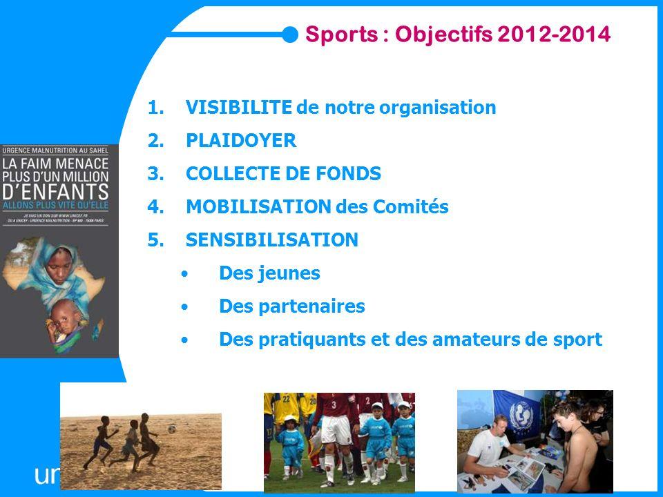 Stratégie et axes de développement PRIORITE SUR 6 SPORTS pour développer nos objectifs : A.