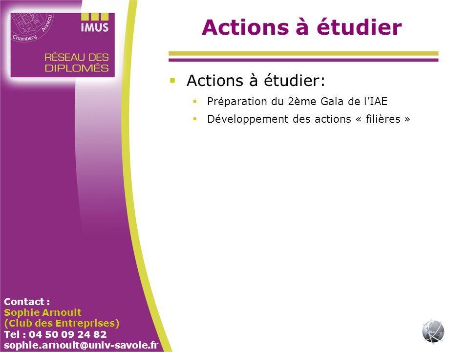 Contact : Sophie Arnoult (Club des Entreprises) Tel : 04 50 09 24 82 sophie.arnoult@univ-savoie.fr Actions à étudier Actions à étudier: Préparation du 2ème Gala de lIAE Développement des actions « filières »
