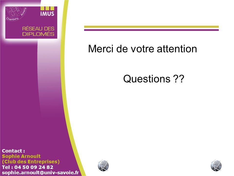 Contact : Sophie Arnoult (Club des Entreprises) Tel : 04 50 09 24 82 sophie.arnoult@univ-savoie.fr Merci de votre attention Questions