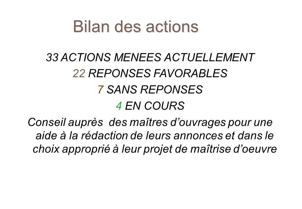 Bilan des actions 33 ACTIONS MENEES ACTUELLEMENT 22 REPONSES FAVORABLES 7 SANS REPONSES 4 EN COURS Conseil auprès des maîtres douvrages pour une aide