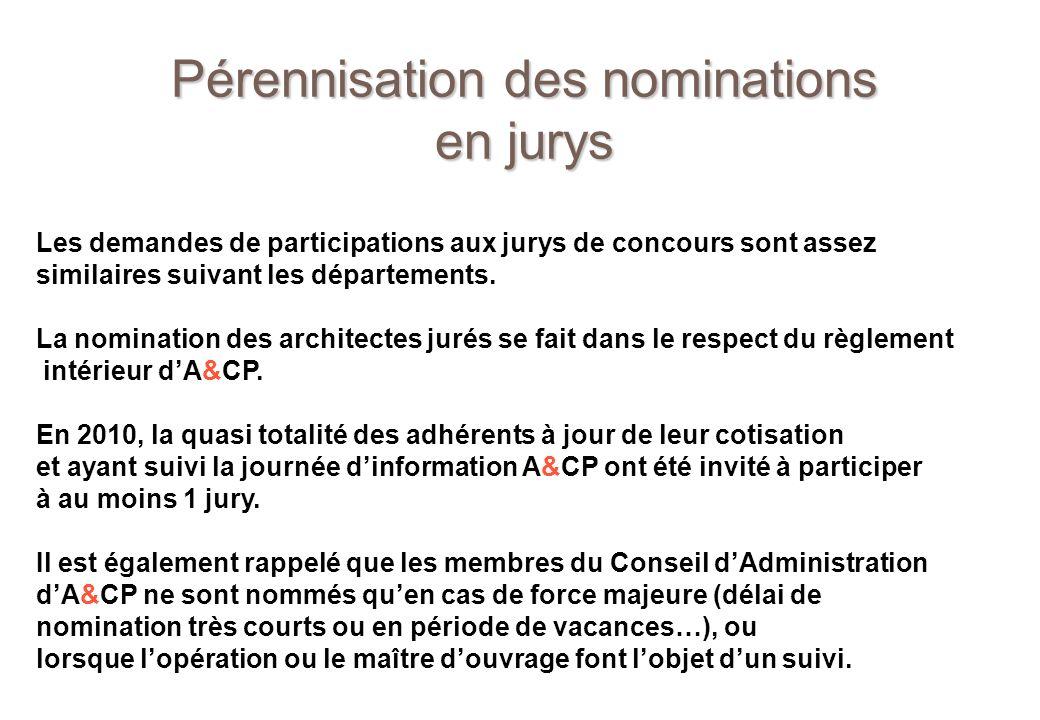 Pérennisation des nominations en jurys Les demandes de participations aux jurys de concours sont assez similaires suivant les départements. La nominat