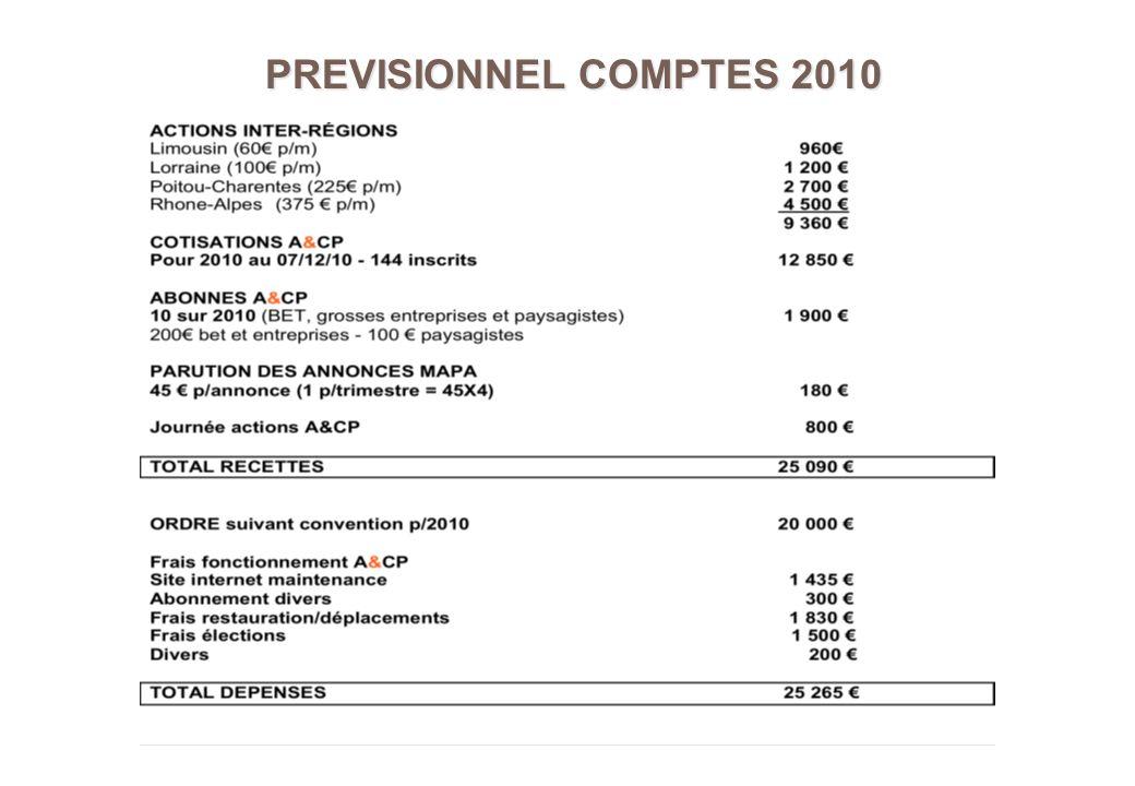PREVISIONNEL COMPTES 2010