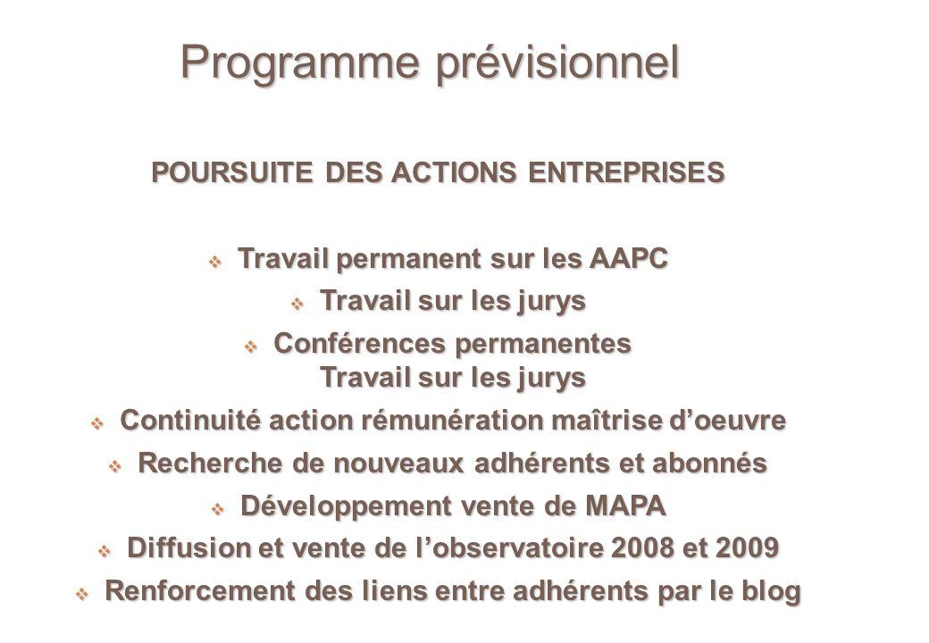 Programme prévisionnel POURSUITE DES ACTIONS ENTREPRISES Travail permanent sur les AAPC Travail permanent sur les AAPC Travail sur les jurys Travail s
