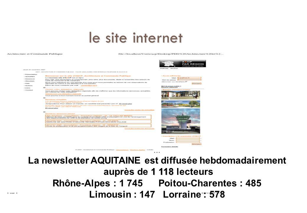 le site internet … 1 118 La newsletter AQUITAINE est diffusée hebdomadairement auprès de 1 118 lecteurs Rhône-Alpes : 1 745 Poitou-Charentes : 485 Lim