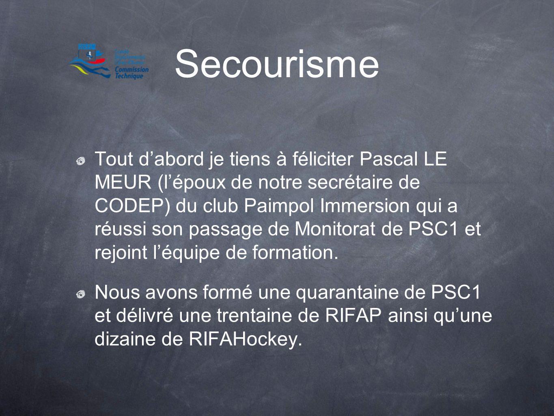 Tout dabord je tiens à féliciter Pascal LE MEUR (lépoux de notre secrétaire de CODEP) du club Paimpol Immersion qui a réussi son passage de Monitorat