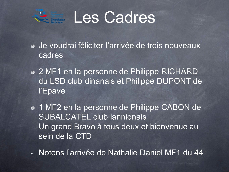 Les Cadres Je voudrai féliciter larrivée de trois nouveaux cadres 2 MF1 en la personne de Philippe RICHARD du LSD club dinanais et Philippe DUPONT de