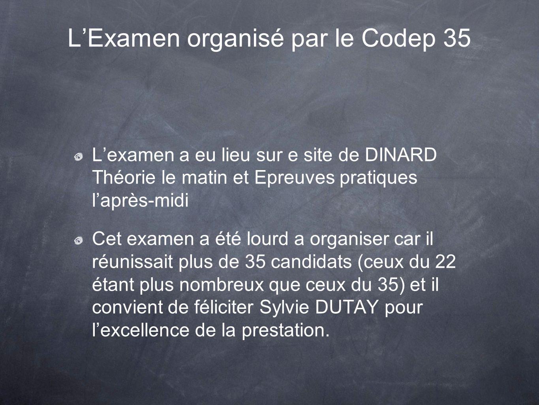 LExamen organisé par le Codep 35 Lexamen a eu lieu sur e site de DINARD Théorie le matin et Epreuves pratiques laprès-midi Cet examen a été lourd a or