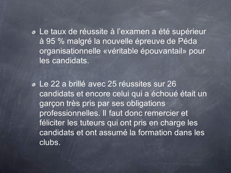 Le taux de réussite à lexamen a été supérieur à 95 % malgré la nouvelle épreuve de Péda organisationnelle «véritable épouvantail» pour les candidats.