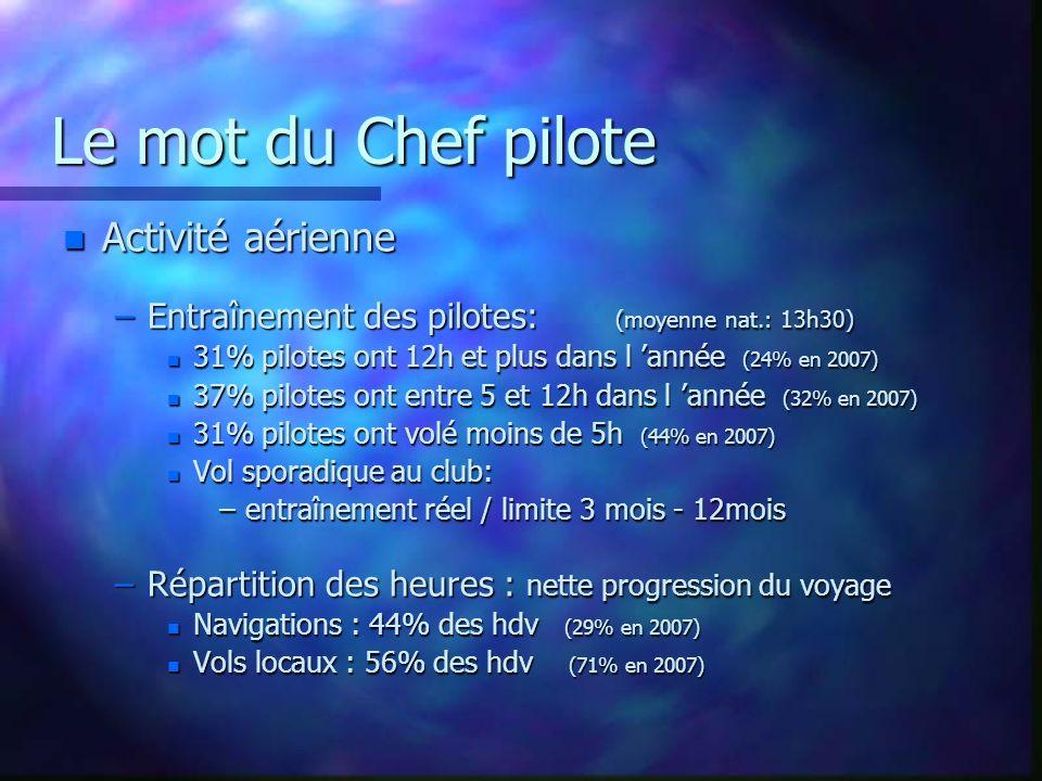 Coût de l heure de vol DR-400 2009 Coût de l heure de vol DR-400 2009 22 40 53 11 2 3 soit 131 (base 250 h/avion/an)