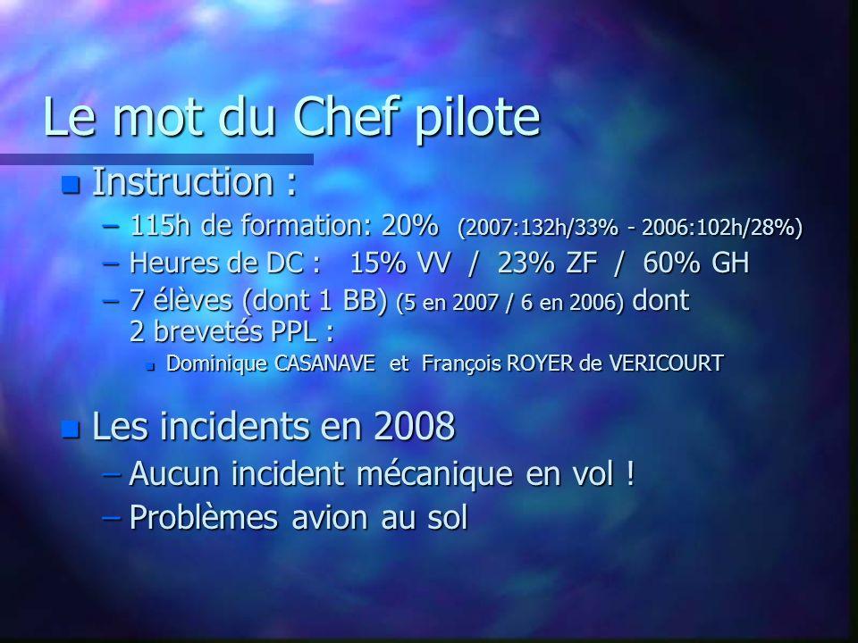 Tarif de l heure de vol DR-400 2009 Tarif de l heure de vol DR-400 2009 22 40 53 23 soit 120 (base 250 h/avion/an)
