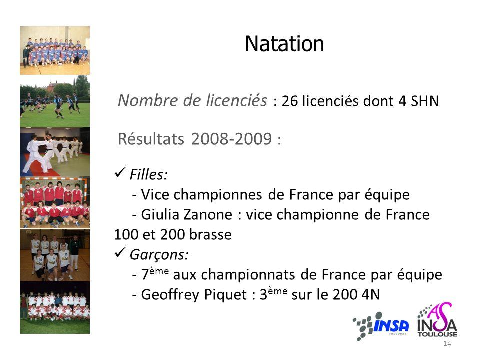 Natation Nombre de licenciés : 26 licenciés dont 4 SHN Résultats 2008-2009 : Filles: - Vice championnes de France par équipe - Giulia Zanone : vice championne de France 100 et 200 brasse Garçons: - 7 ème aux championnats de France par équipe - Geoffrey Piquet : 3 ème sur le 200 4N 14