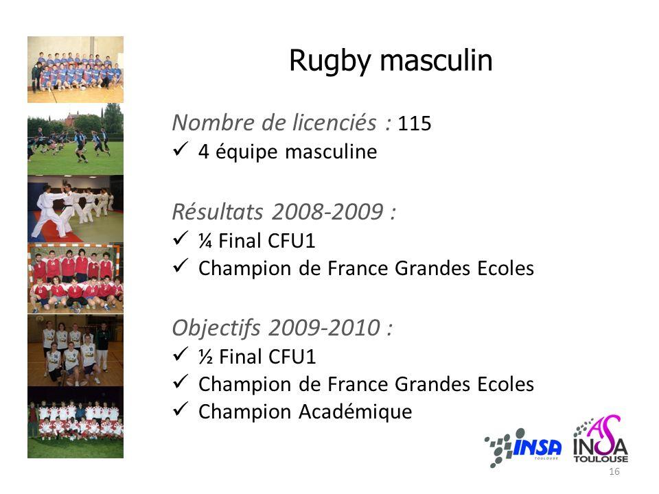 Rugby masculin Nombre de licenciés : 115 4 équipe masculine Résultats 2008-2009 : ¼ Final CFU1 Champion de France Grandes Ecoles Objectifs 2009-2010 : ½ Final CFU1 Champion de France Grandes Ecoles Champion Académique 16