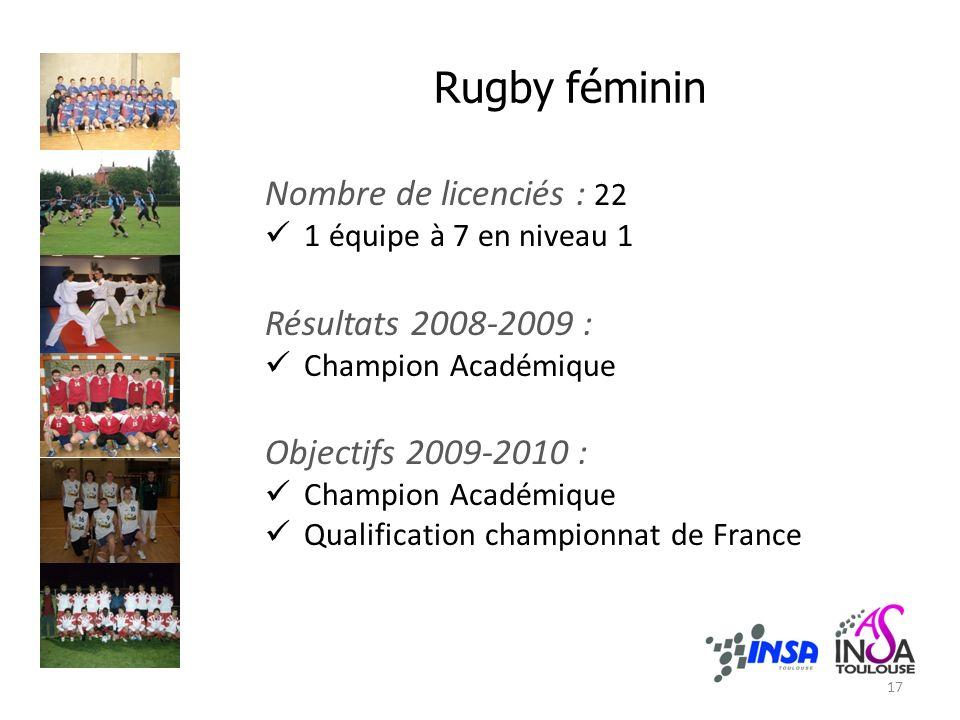Rugby féminin Nombre de licenciés : 22 1 équipe à 7 en niveau 1 Résultats 2008-2009 : Champion Académique Objectifs 2009-2010 : Champion Académique Qualification championnat de France 17