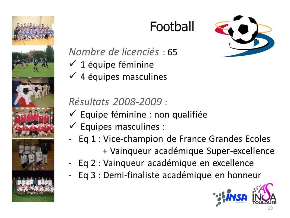 Football Nombre de licenciés : 65 1 équipe féminine 4 équipes masculines Résultats 2008-2009 : Equipe féminine : non qualifiée Equipes masculines : - Eq 1 : Vice-champion de France Grandes Ecoles + Vainqueur académique Super-excellence - Eq 2 : Vainqueur académique en excellence - Eq 3 : Demi-finaliste académique en honneur 20