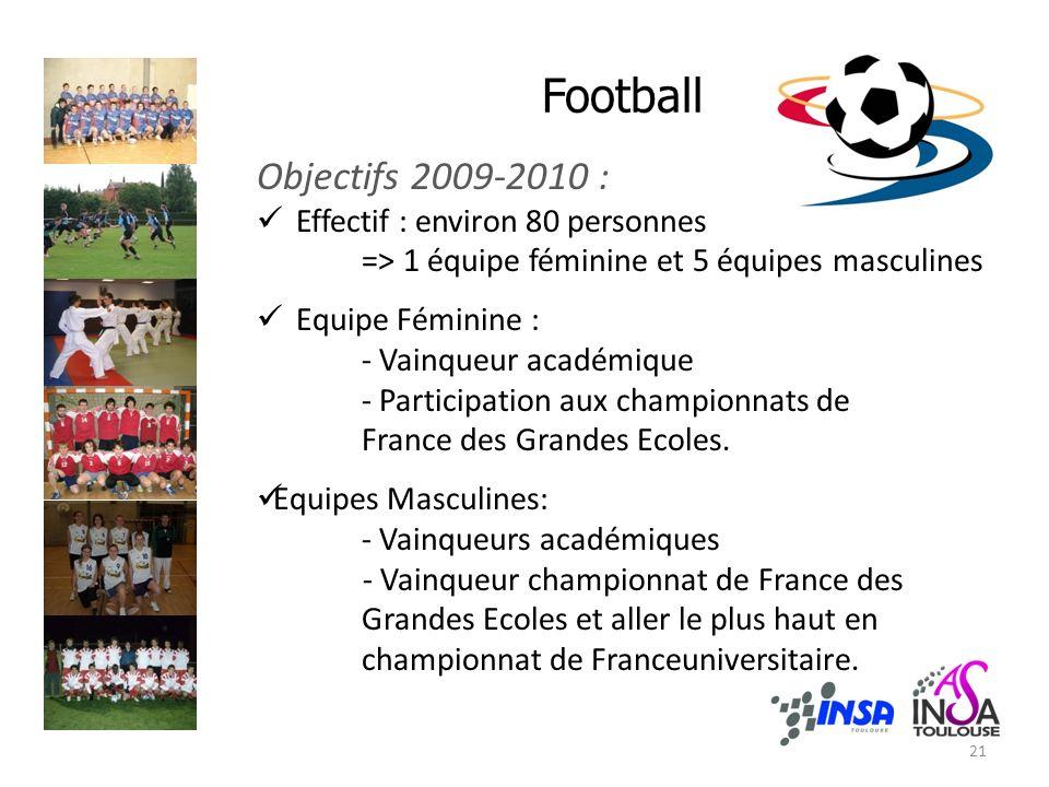 Football Objectifs 2009-2010 : Effectif : environ 80 personnes => 1 équipe féminine et 5 équipes masculines Equipe Féminine : - Vainqueur académique - Participation aux championnats de France des Grandes Ecoles.