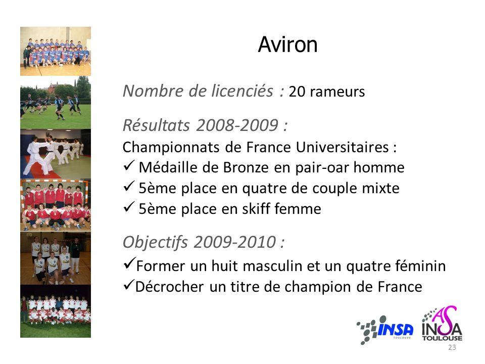 Aviron Nombre de licenciés : 20 rameurs Résultats 2008-2009 : Championnats de France Universitaires : Médaille de Bronze en pair-oar homme 5ème place en quatre de couple mixte 5ème place en skiff femme Objectifs 2009-2010 : Former un huit masculin et un quatre féminin Décrocher un titre de champion de France 23