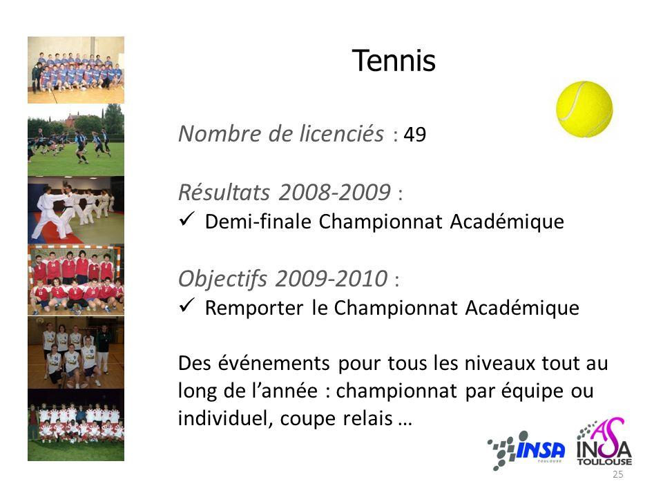 Tennis Nombre de licenciés : 49 Résultats 2008-2009 : Demi-finale Championnat Académique Objectifs 2009-2010 : Remporter le Championnat Académique Des événements pour tous les niveaux tout au long de lannée : championnat par équipe ou individuel, coupe relais … 25
