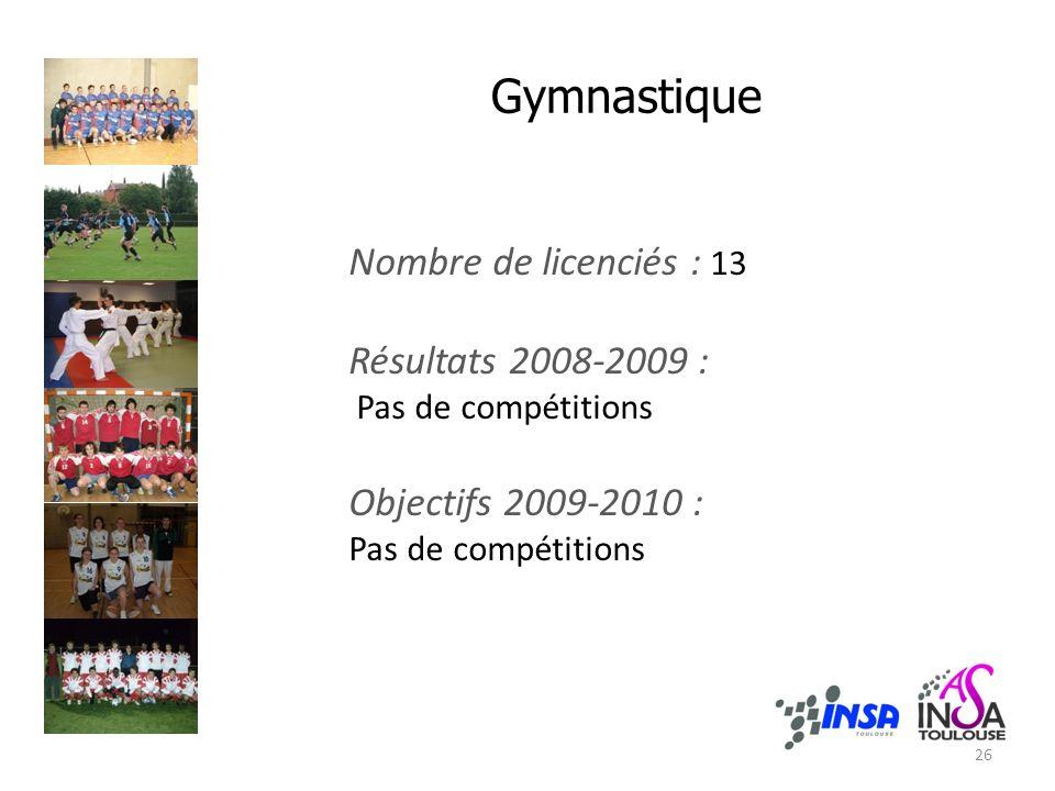 Gymnastique Nombre de licenciés : 13 Résultats 2008-2009 : Pas de compétitions Objectifs 2009-2010 : Pas de compétitions 26