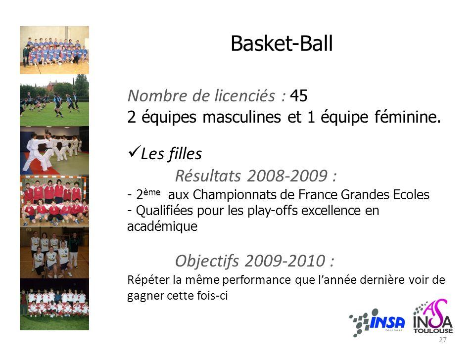 Basket-Ball Nombre de licenciés : 45 2 équipes masculines et 1 équipe féminine.