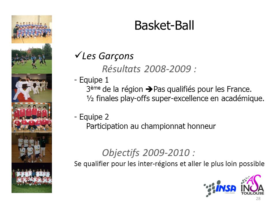 Basket-Ball Les Garçons Résultats 2008-2009 : - Equipe 1 3 ème de la région Pas qualifiés pour les France.
