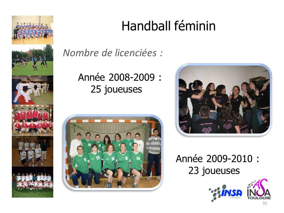 Handball féminin Nombre de licenciées : Année 2008-2009 : 25 joueuses Année 2009-2010 : 23 joueuses 30