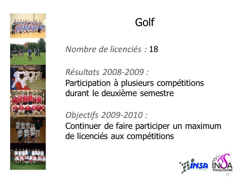 Golf Nombre de licenciés : 18 Résultats 2008-2009 : Participation à plusieurs compétitions durant le deuxième semestre Objectifs 2009-2010 : Continuer de faire participer un maximum de licenciés aux compétitions 33