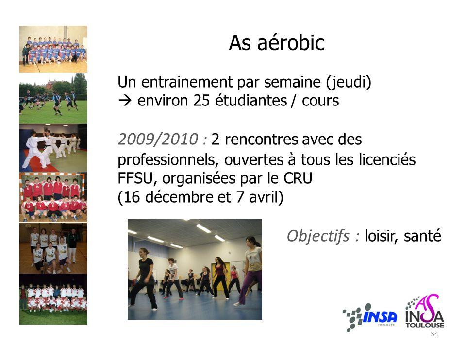 As aérobic Un entrainement par semaine (jeudi) environ 25 étudiantes / cours 2009/2010 : 2 rencontres avec des professionnels, ouvertes à tous les licenciés FFSU, organisées par le CRU (16 décembre et 7 avril) Objectifs : loisir, santé 34