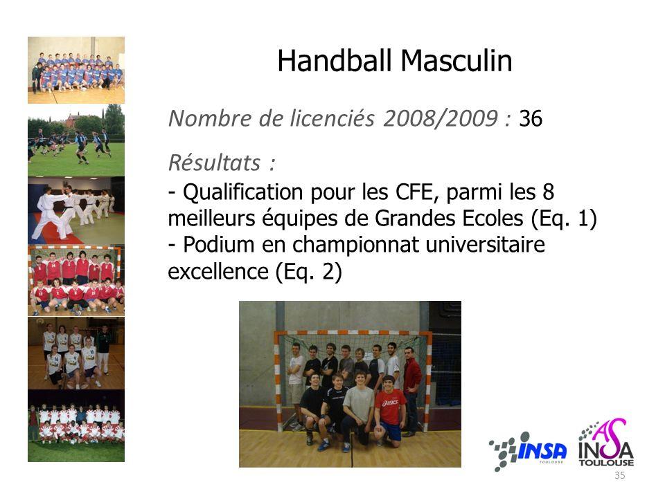 Handball Masculin Nombre de licenciés 2008/2009 : 36 Résultats : - Qualification pour les CFE, parmi les 8 meilleurs équipes de Grandes Ecoles (Eq.