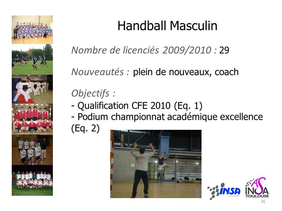 Handball Masculin Nombre de licenciés 2009/2010 : 29 Nouveautés : plein de nouveaux, coach Objectifs : - Qualification CFE 2010 (Eq.