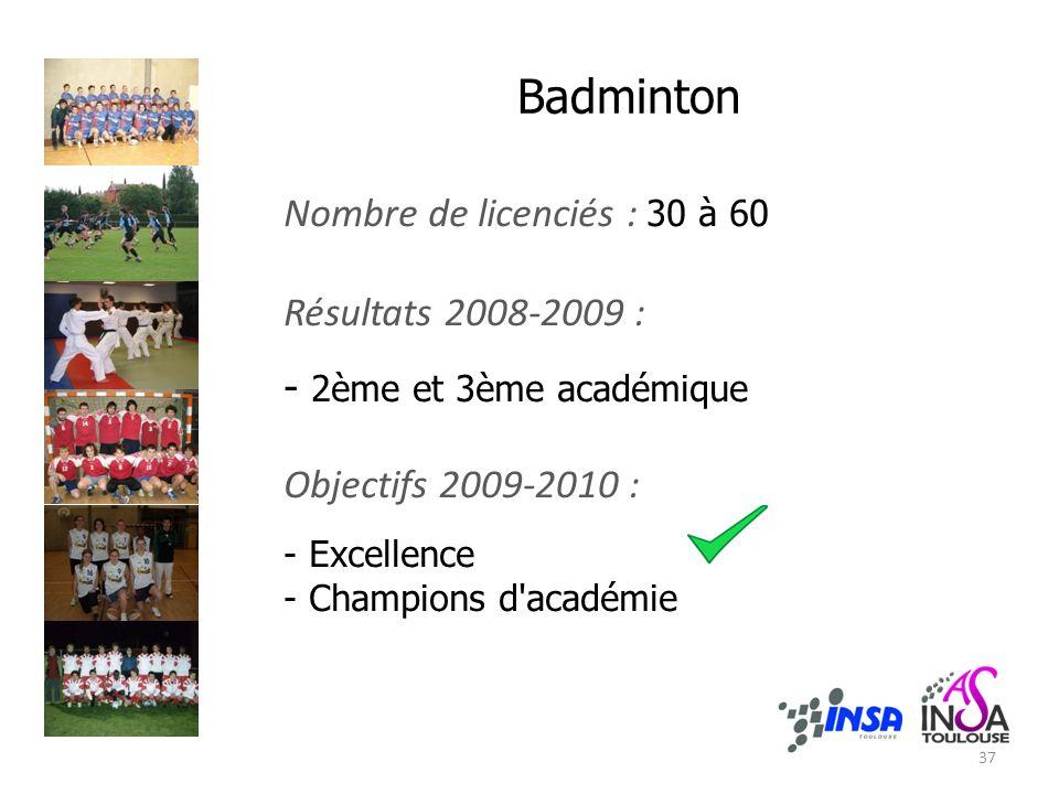 Badminton Nombre de licenciés : 30 à 60 Résultats 2008-2009 : - 2ème et 3ème académique Objectifs 2009-2010 : - Excellence - Champions d académie 37