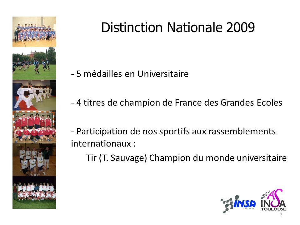 Distinction Nationale 2009 - 5 médailles en Universitaire - 4 titres de champion de France des Grandes Ecoles - Participation de nos sportifs aux rassemblements internationaux : Tir (T.