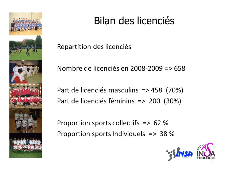 Bilan des licenciés Répartition des licenciés Nombre de licenciés en 2008-2009 => 658 Part de licenciés masculins => 458 (70%) Part de licenciés féminins => 200 (30%) Proportion sports collectifs => 62 % Proportion sports Individuels => 38 % 8