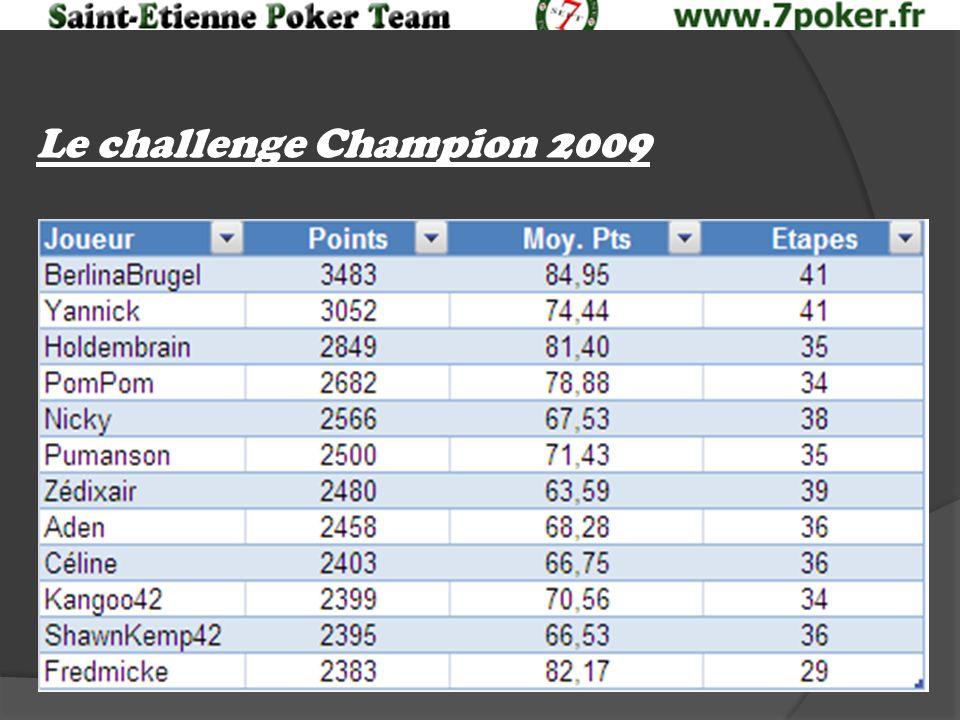 Le challenge Champion 2009