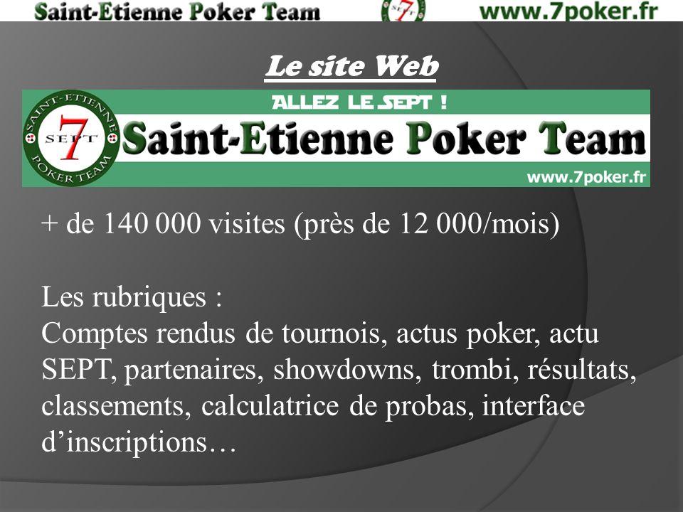 Le site Web + de 140 000 visites (près de 12 000/mois) Les rubriques : Comptes rendus de tournois, actus poker, actu SEPT, partenaires, showdowns, trombi, résultats, classements, calculatrice de probas, interface dinscriptions…