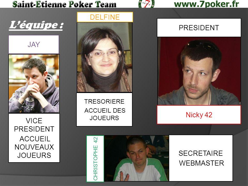 Evènementiel poker Communication CHARGE DES PARTENARIATS Trésorier adjoint News poker HOLDEMBRAIN SEBYAD Y BABA LOLO