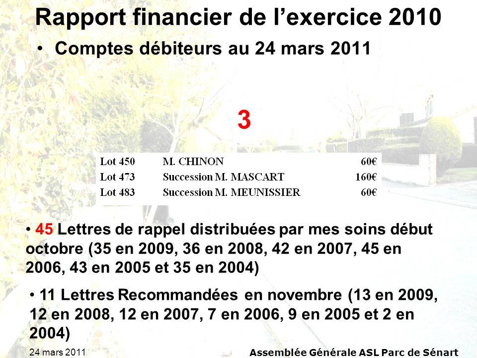 24 mars 2011 Assemblée Générale ASL Parc de Sénart Rapport financier de lexercice 2010 Comptes débiteurs au 24 mars 2011 3 45 Lettres de rappel distri