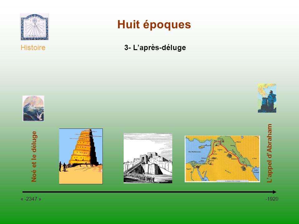 Huit époques Histoire « -2347 » -1920 Noé et le déluge Lappel dAbraham 3- Laprès-déluge